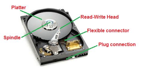 Game Fire - Disk Defragment